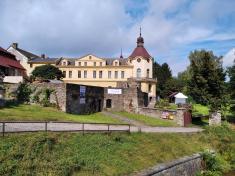 Maloskalický muzejní areál